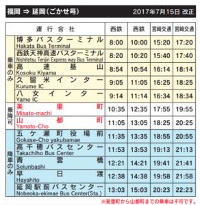 福岡から高千穂(ごかせ号)時刻表