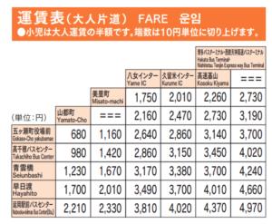 福岡から高千穂(ごかせ号)料金表